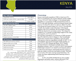 Kenya Health Financing Profile